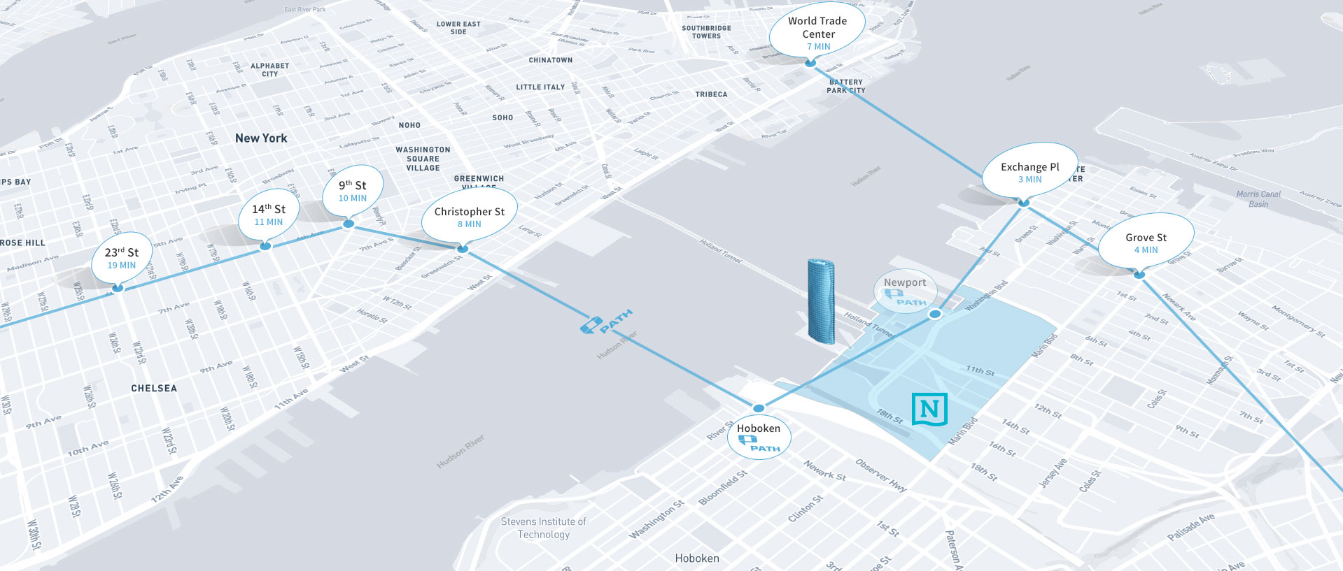 See how convenient Ellipse is to downtown Manhattan via the PATH subway